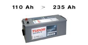 Baterias Tudor  77 AH   >   110 AH  Tudor